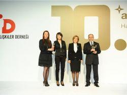 10. Altın Pusula Ödül Töreni